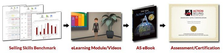 associate elearning 2 - Action Selling Associate Certification