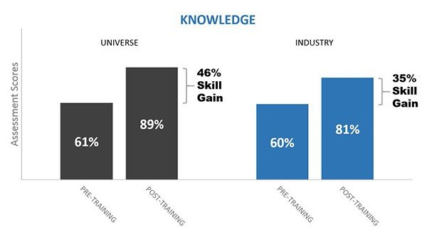 BigData SalesTrainingReport Manufacturing k qls - Manufacturing Industry Sales Training: Questioning/Listening Skills