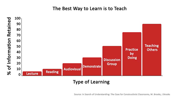 teach style1 - Landing: The New Role that Drives Sales Leader Value