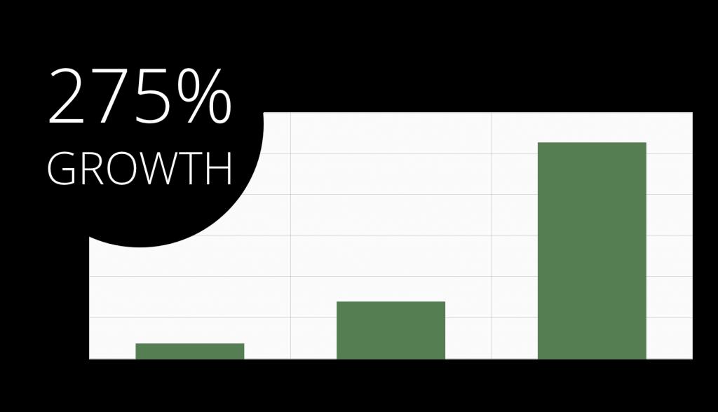 275 growth green 1024x588 - Landing: Customer Success